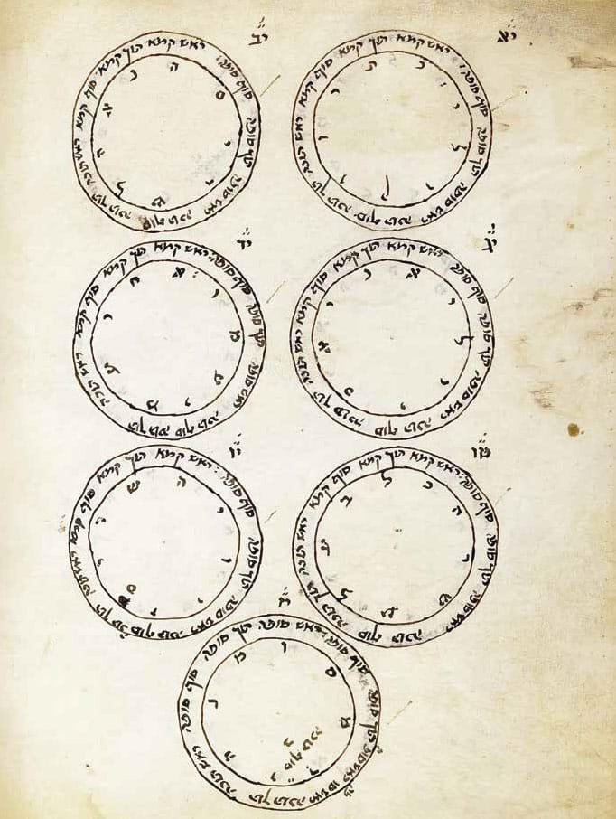 Diagramme Heb.763 Sefer Yetsirah
